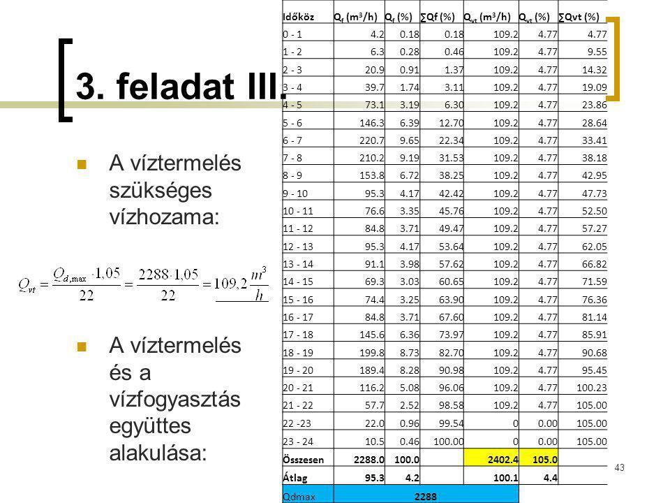 3. feladat III. A víztermelés szükséges vízhozama: A víztermelés és a vízfogyasztás együttes alakulása: 43 IdőközQ f (m 3 /h)Q f (%)∑Qf (%)Q vt (m 3 /