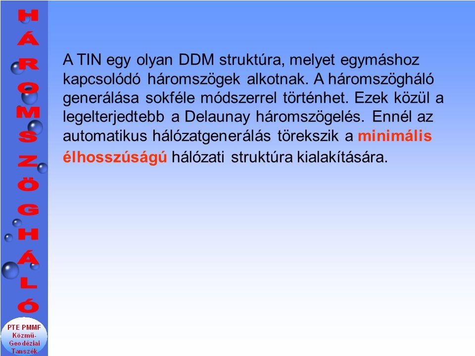 A TIN egy olyan DDM struktúra, melyet egymáshoz kapcsolódó háromszögek alkotnak. A háromszögháló generálása sokféle módszerrel történhet. Ezek közül a