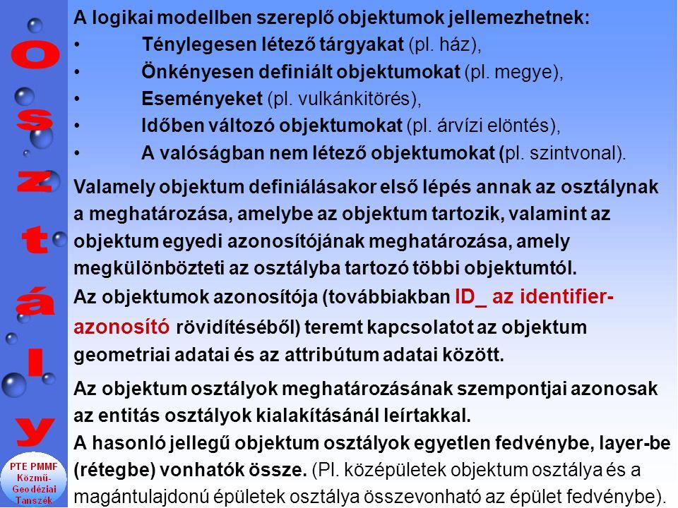 A logikai modellben szereplő objektumok jellemezhetnek: Ténylegesen létező tárgyakat (pl.