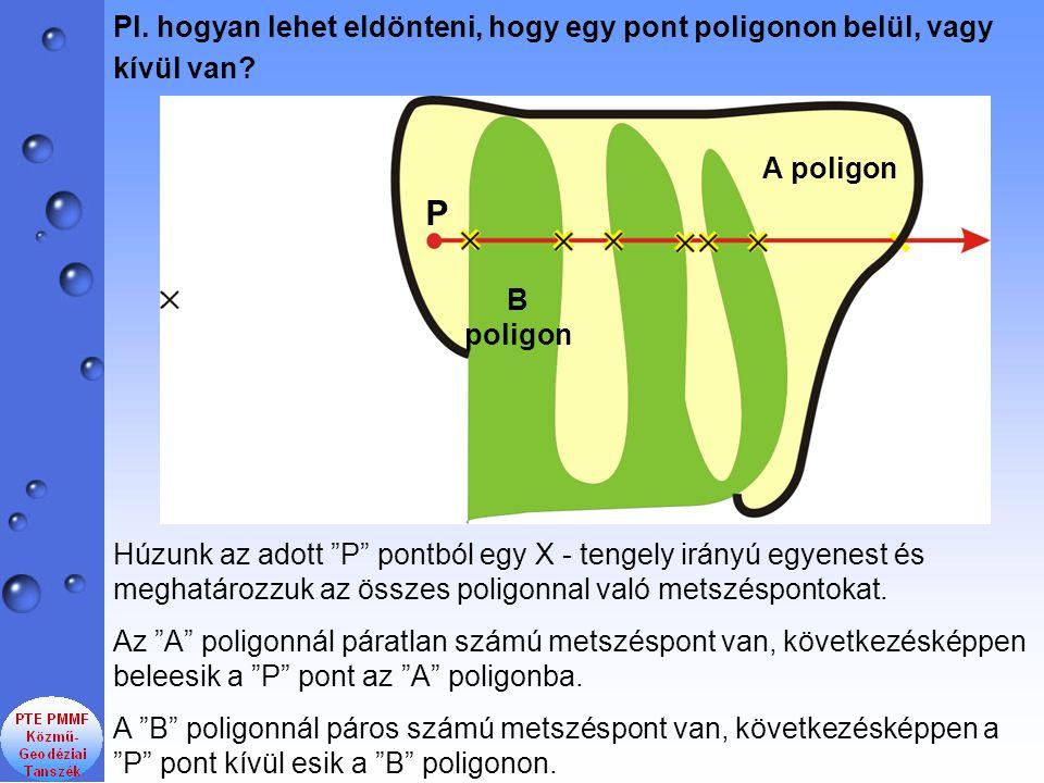 Pl. hogyan lehet eldönteni, hogy egy pont poligonon belül, vagy kívül van.