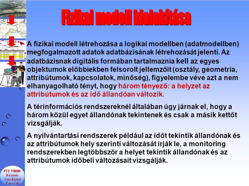 A fizikai modell létrehozása a logikai modellben (adatmodellben) megfogalmazott adatok adatbázisának létrehozását jelenti.
