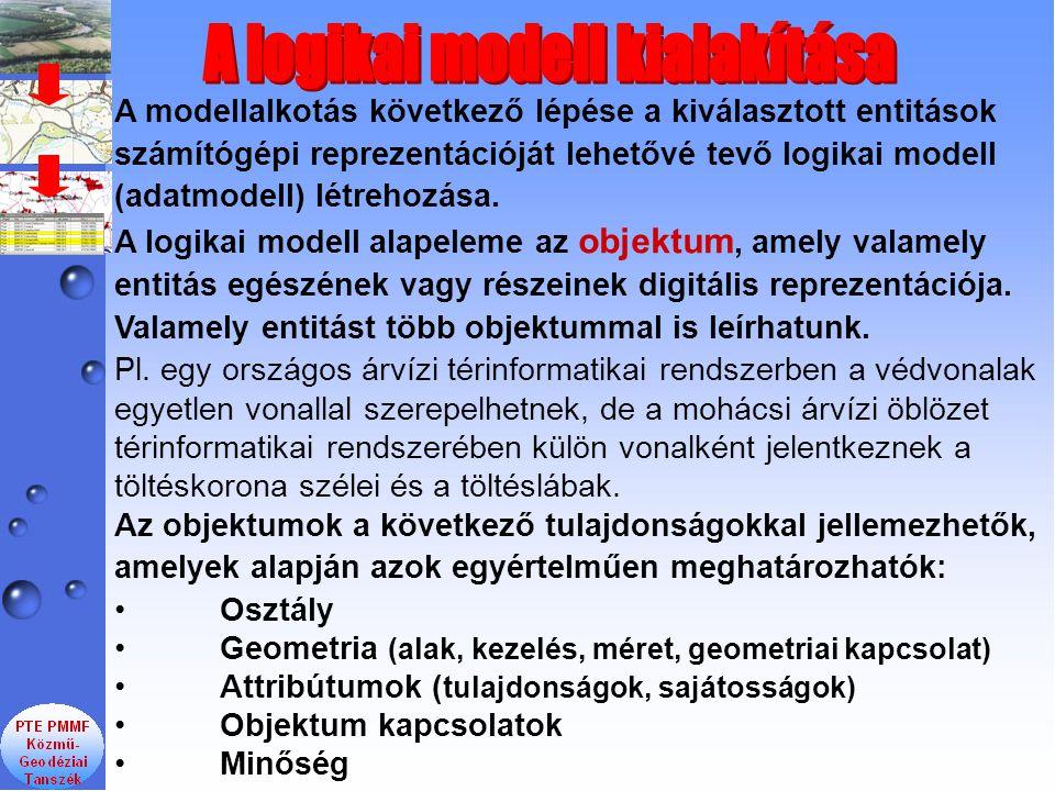 A modellalkotás következő lépése a kiválasztott entitások számítógépi reprezentációját lehetővé tevő logikai modell (adatmodell) létrehozása.