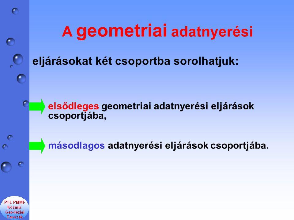 eljárásokat két csoportba sorolhatjuk: A geometriai adatnyerési elsődleges geometriai adatnyerési eljárások csoportjába, másodlagos adatnyerési eljárá