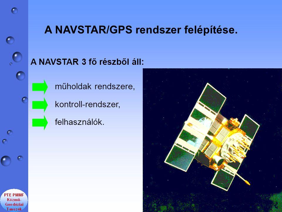 A NAVSTAR/GPS rendszer felépítése. A NAVSTAR 3 fő részből áll: kontroll-rendszer, felhasználók. műholdak rendszere,