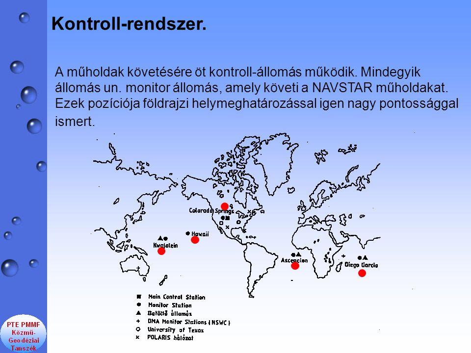 A műholdak követésére öt kontroll-állomás működik. Mindegyik állomás un. monitor állomás, amely követi a NAVSTAR műholdakat. Ezek pozíciója földrajzi