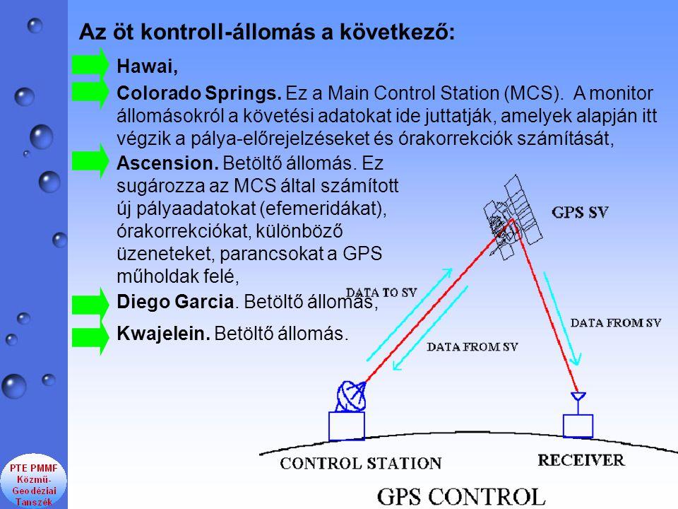 Az öt kontroll-állomás a következő: Kwajelein. Betöltő állomás. Diego Garcia. Betöltő állomás, Ascension. Betöltő állomás. Ez sugározza az MCS által s