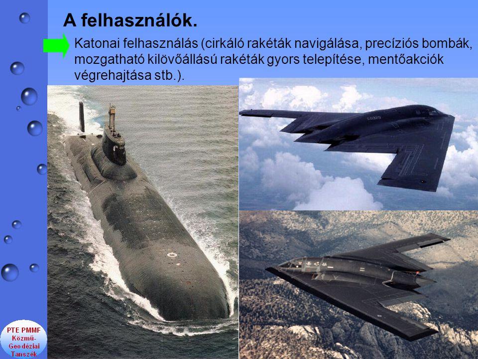 A felhasználók. Katonai felhasználás (cirkáló rakéták navigálása, precíziós bombák, mozgatható kilövőállású rakéták gyors telepítése, mentőakciók végr