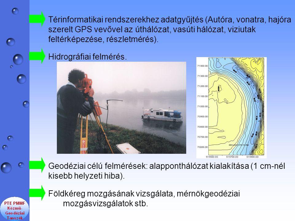 Földkéreg mozgásának vizsgálata, mérnökgeodéziai mozgásvizsgálatok stb. Térinformatikai rendszerekhez adatgyűjtés (Autóra, vonatra, hajóra szerelt GPS