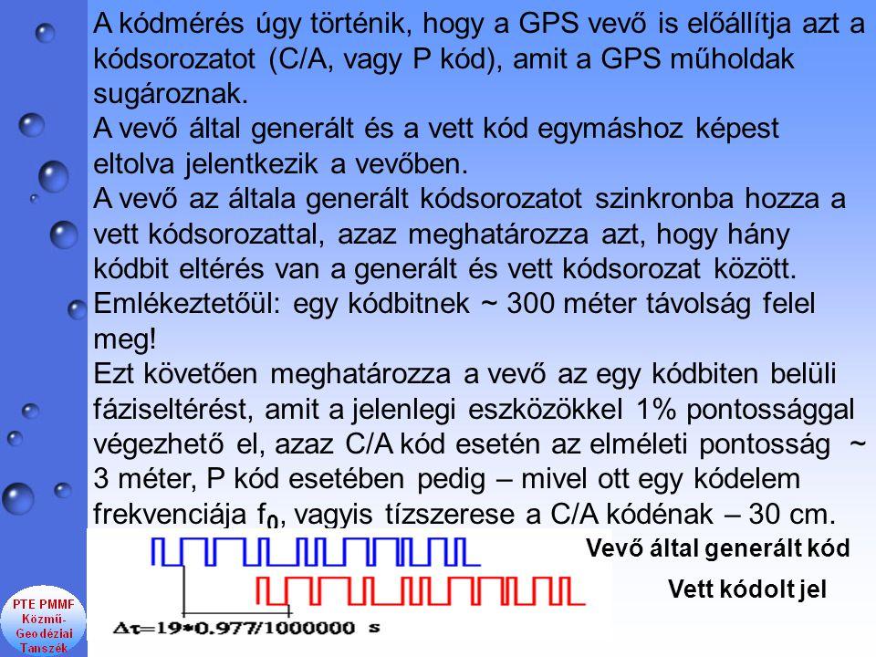 A kódmérés úgy történik, hogy a GPS vevő is előállítja azt a kódsorozatot (C/A, vagy P kód), amit a GPS műholdak sugároznak. A vevő által generált és