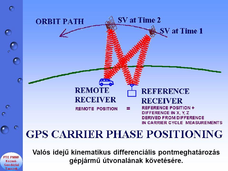 Valós idejű kinematikus differenciális pontmeghatározás gépjármű útvonalának követésére.