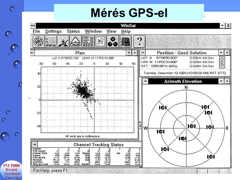 Mérés GPS-el