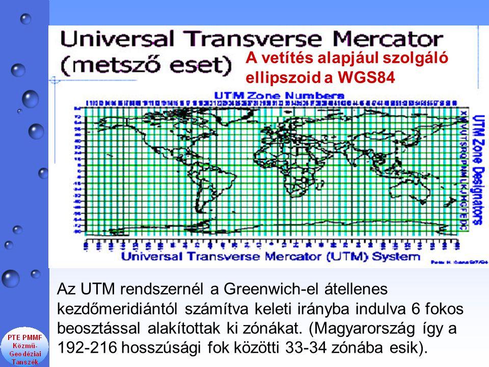 Az UTM rendszernél a Greenwich-el átellenes kezdőmeridiántól számítva keleti irányba indulva 6 fokos beosztással alakítottak ki zónákat. (Magyarország