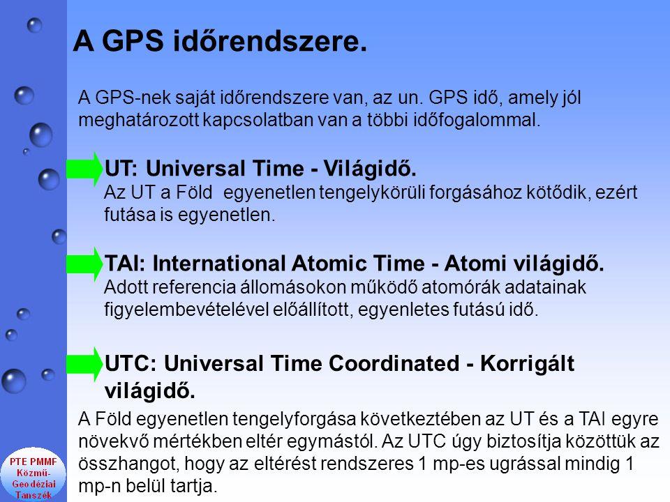 A GPS időrendszere. UTC: Universal Time Coordinated - Korrigált világidő. TAI: International Atomic Time - Atomi világidő. Adott referencia állomásoko