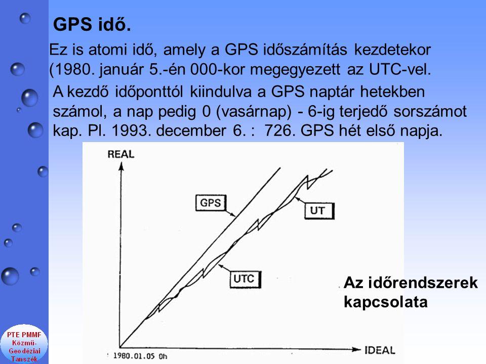 GPS idő. Az időrendszerek kapcsolata A kezdő időponttól kiindulva a GPS naptár hetekben számol, a nap pedig 0 (vasárnap) - 6-ig terjedő sorszámot kap.