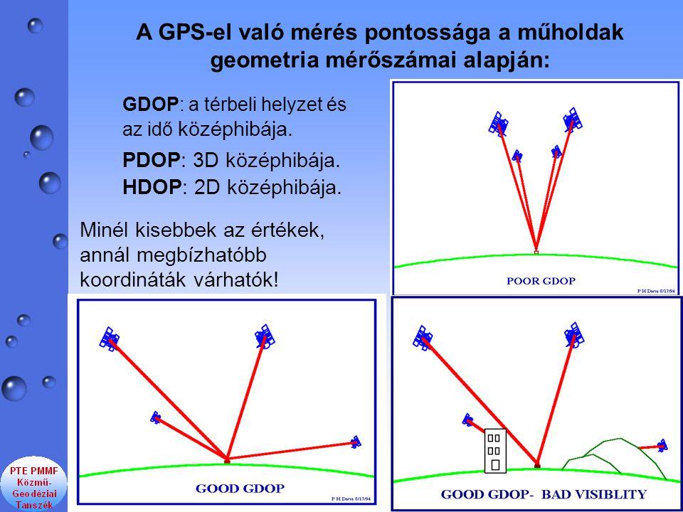 GDOP: a térbeli helyzet és az idő középhibája. PDOP: 3D középhibája. HDOP: 2D középhibája. A GPS-el való mérés pontossága a műholdak geometria mérőszá