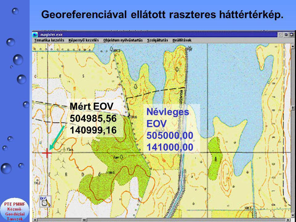 Mért EOV 504985,56 140999,16 Névleges EOV 505000,00 141000,00 Georeferenciával ellátott raszteres háttértérkép.