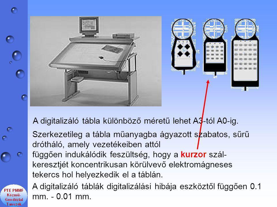 A digitalizáló tábla különböző méretű lehet A3-tól A0-ig.