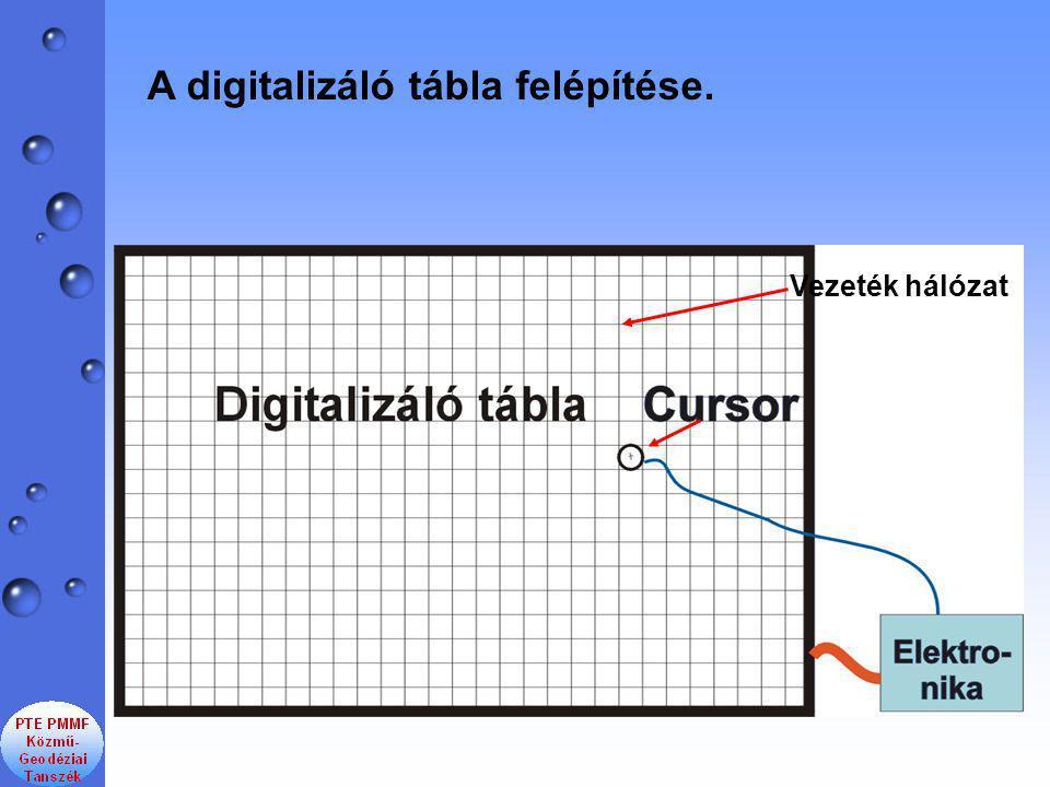 Vezeték hálózat A digitalizáló tábla felépítése.