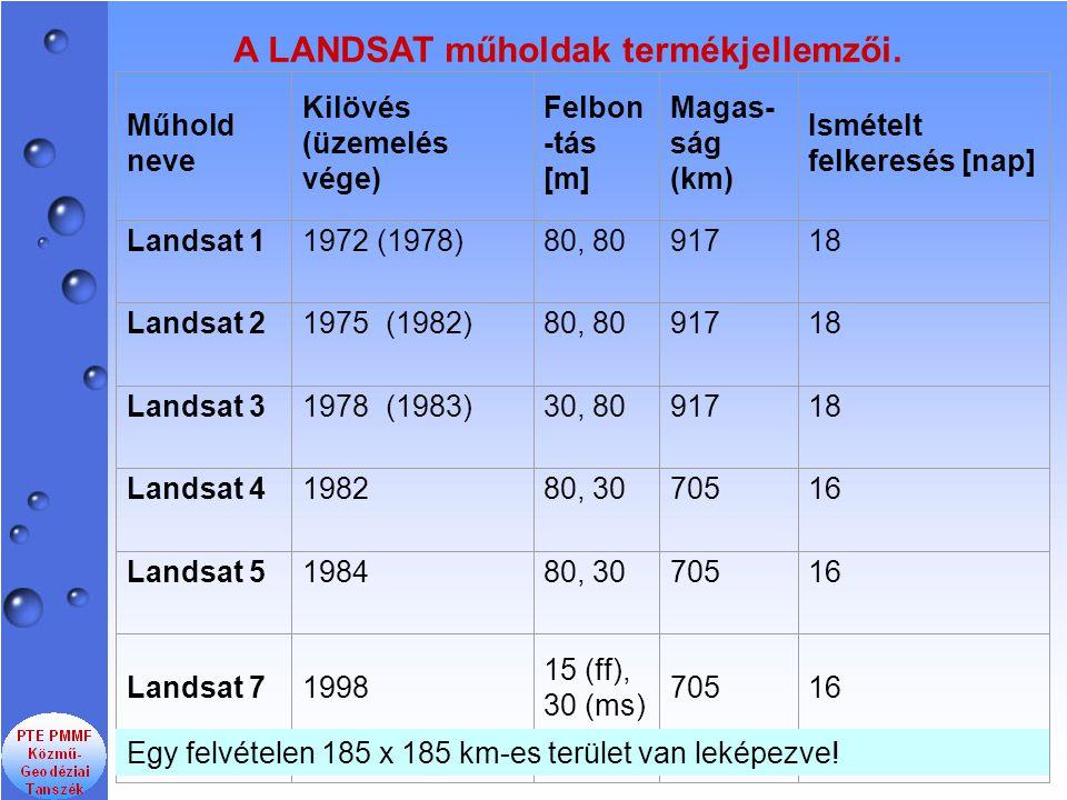 Landsat 7 műhold neve kilövés (üzemelé s vége) Felbon tás [m] Magas ság Ismétel t felkere sés [nap] Landsat 1 1972 07 23 (1978 01 06) 80, 8091718 Land