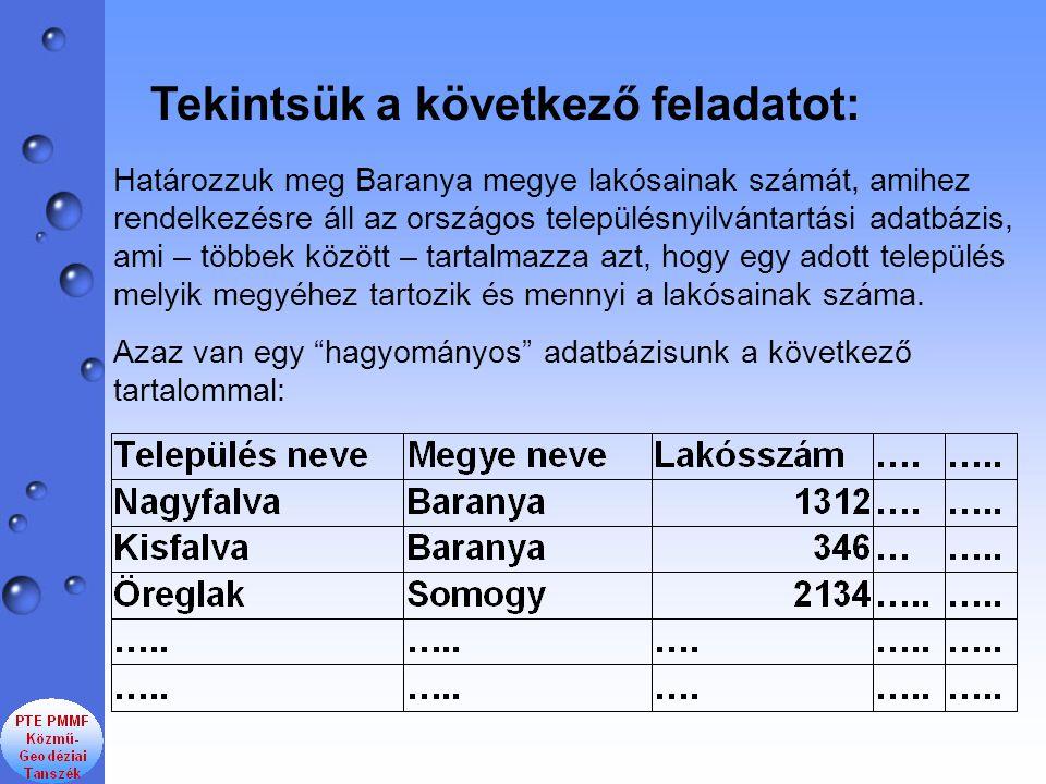 Tekintsük a következő feladatot: Határozzuk meg Baranya megye lakósainak számát, amihez rendelkezésre áll az országos településnyilvántartási adatbázis, ami – többek között – tartalmazza azt, hogy egy adott település melyik megyéhez tartozik és mennyi a lakósainak száma.