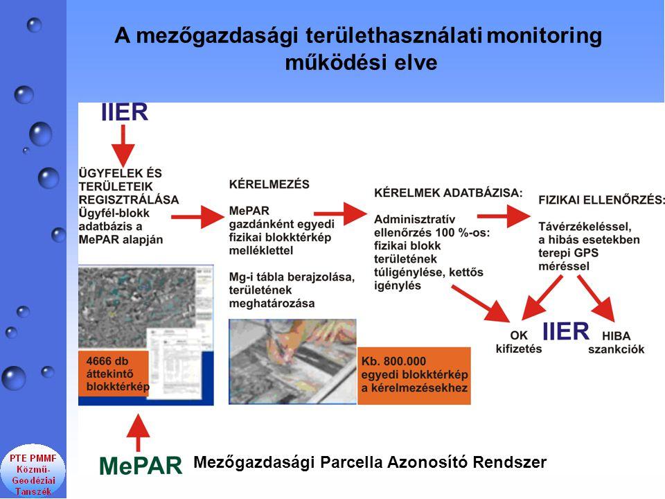 Mezőgazdasági Parcella Azonosító Rendszer A mezőgazdasági területhasználati monitoring működési elve