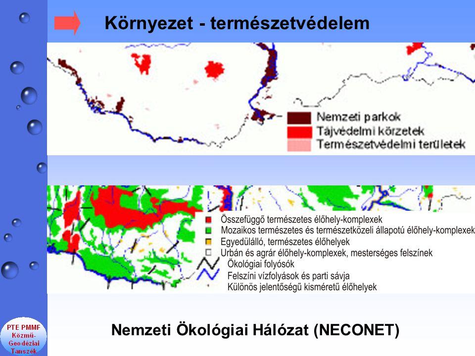 Környezet - természetvédelem Nemzeti Ökológiai Hálózat (NECONET)
