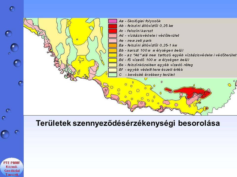 Területek szennyeződésérzékenységi besorolása