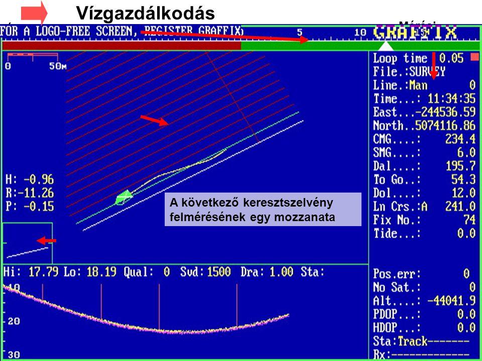Hullámzás- érzékelő Tervezett útvonalak és a kijelölt útvonal bejárása Útvonaltól való eltérés Mérési eredmények Keresztszelvény a vízmélységekkel Elindult a mérőhajó a kijelölt útvonalon Az eddig felmért keresztszelvény Egy keresztszelvény felvétele megtörtént (fehér vonal), átállás a következő szelvényre (zöld vonal).