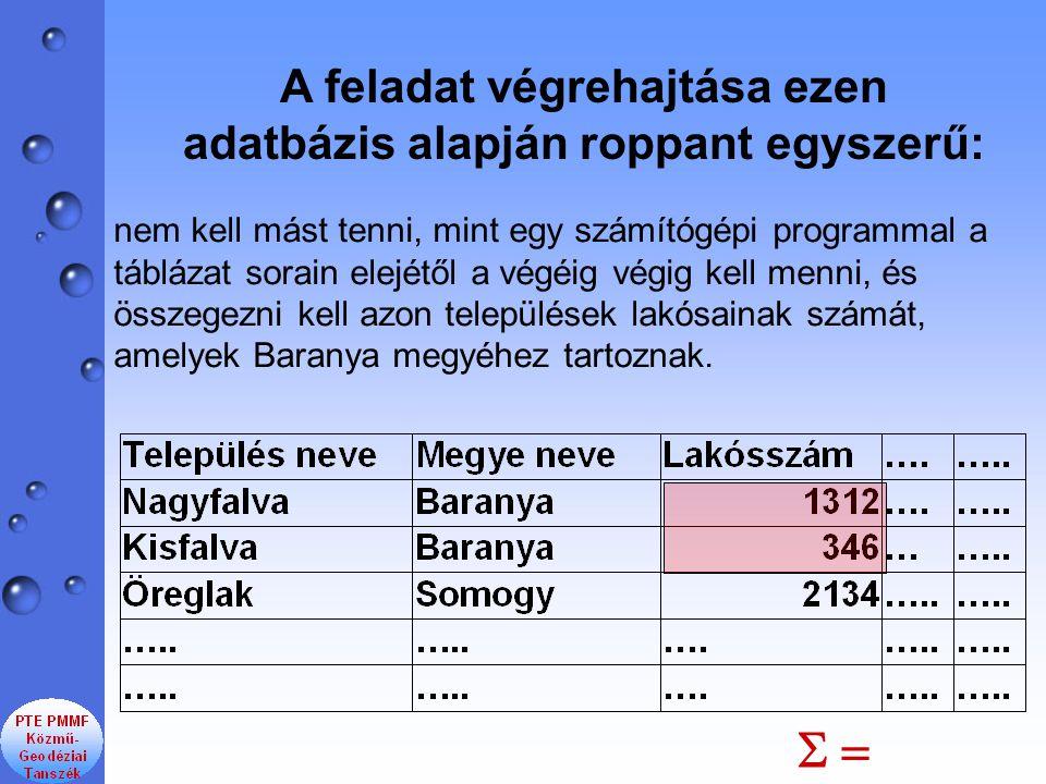Amennyiben egy község lakósainak száma változik, a táblázat megfelelő sorában a lakósszám adatot módosítani kell.