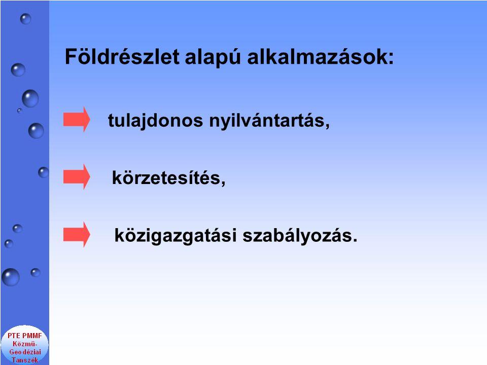 Földrészlet alapú alkalmazások: közigazgatási szabályozás. körzetesítés, tulajdonos nyilvántartás,