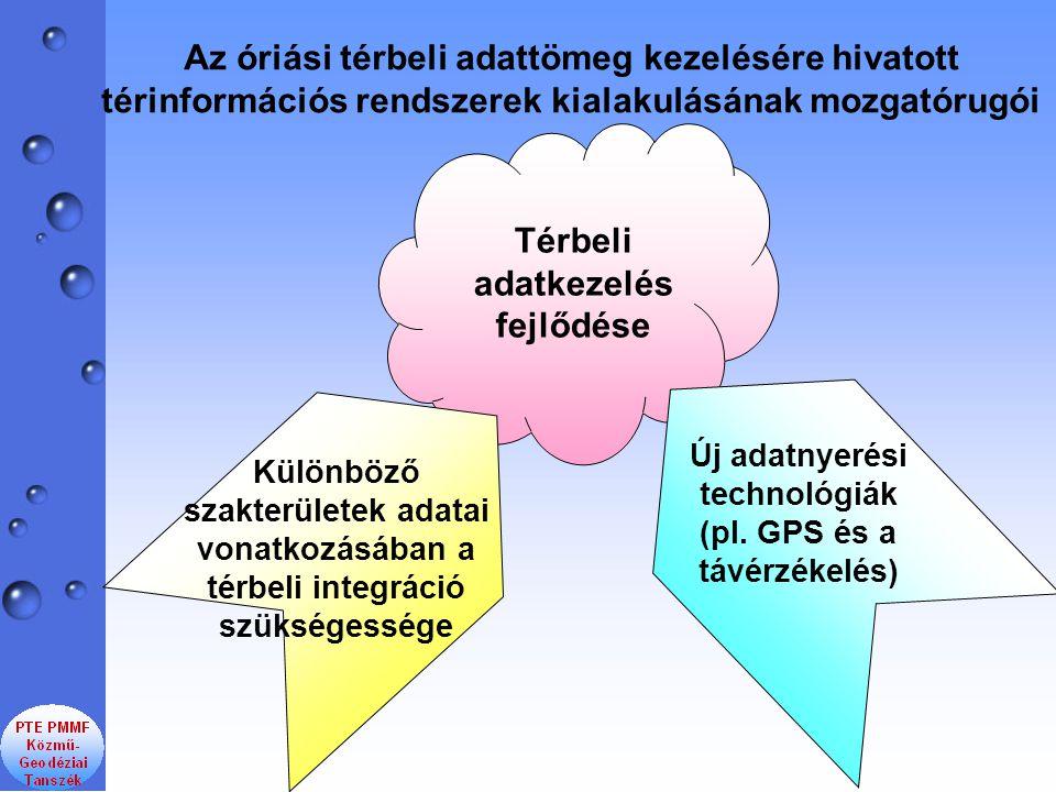 Különböző szakterületek adatai vonatkozásában a térbeli integráció szükségessége Új adatnyerési technológiák (pl.