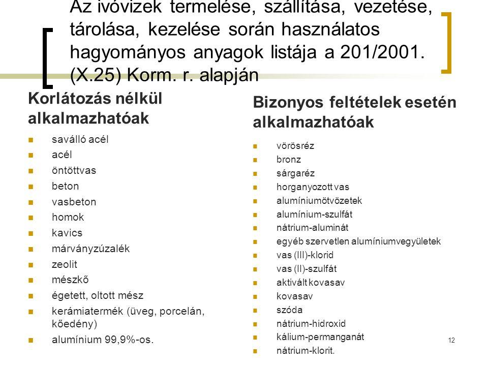 Az ivóvizek termelése, szállítása, vezetése, tárolása, kezelése során használatos hagyományos anyagok listája a 201/2001. (X.25) Korm. r. alapján Korl