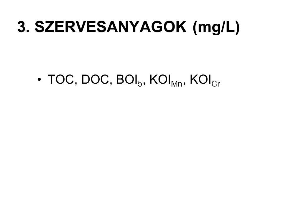 2. SZERVETLEN KOMPONENSEK (mg/L) Anionok : klorid, szulfát, karbonát, hidrokarbonát, fluorid, Kationo k: kálium, nátrium, kalcium, magnézium, vas, man
