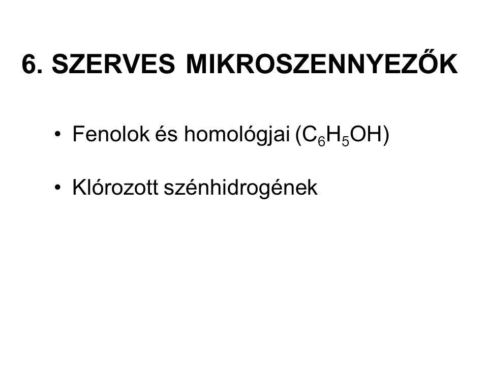 5. Szervetlen mikroszennyezők Összes Fe, Hg, Ni, Cd, Zn, Cu, Cr, Pb, Mn, As Oldott Fe, Hg, Ni, Cd, Zn, Cu, Cr, Pb, Mn, As Szilárd Fe, Hg, Ni, Cd, Zn,