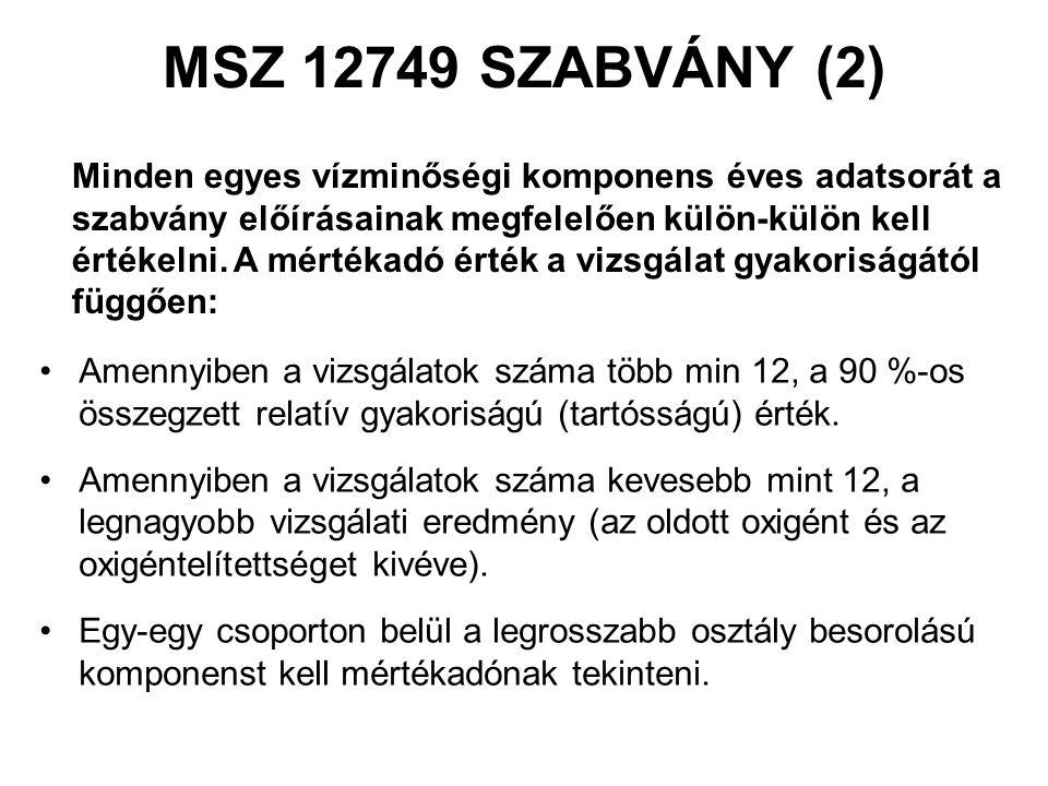 MSZ 12749 SZABVÁNY (1) A szabvány a komponenseket az alábbi mutatócsoportokba sorolja: Oxigénháztartás Nitrogén és foszforháztartás Mikrobiológiai jel
