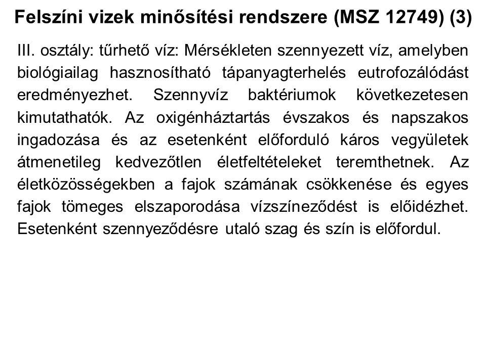 Felszíni vizek minősítési rendszere (MSZ 12749) (2) II. osztály: jó víz: Külső szennyező anyagokkal és biológiailag hasznosítható tápanyagokkal kismér