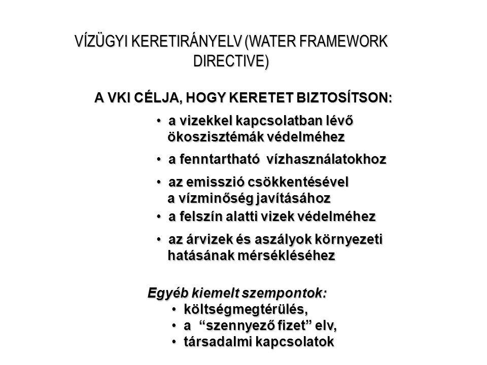 ÚJ SZABÁLYOZÓ RENDSZER 203/2001 Kormányrendelet 9/2002 KöM/KöVim rendelet tervezet Technológiai határértékek Területi kibocsátási határértékek Egyedi