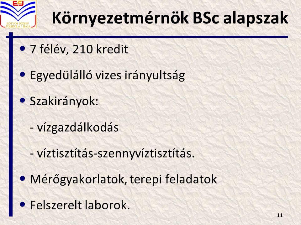 Környezetmérnök BSc alapszak 11 7 félév, 210 kredit Egyedülálló vizes irányultság Szakirányok: - vízgazdálkodás - víztisztítás-szennyvíztisztítás.