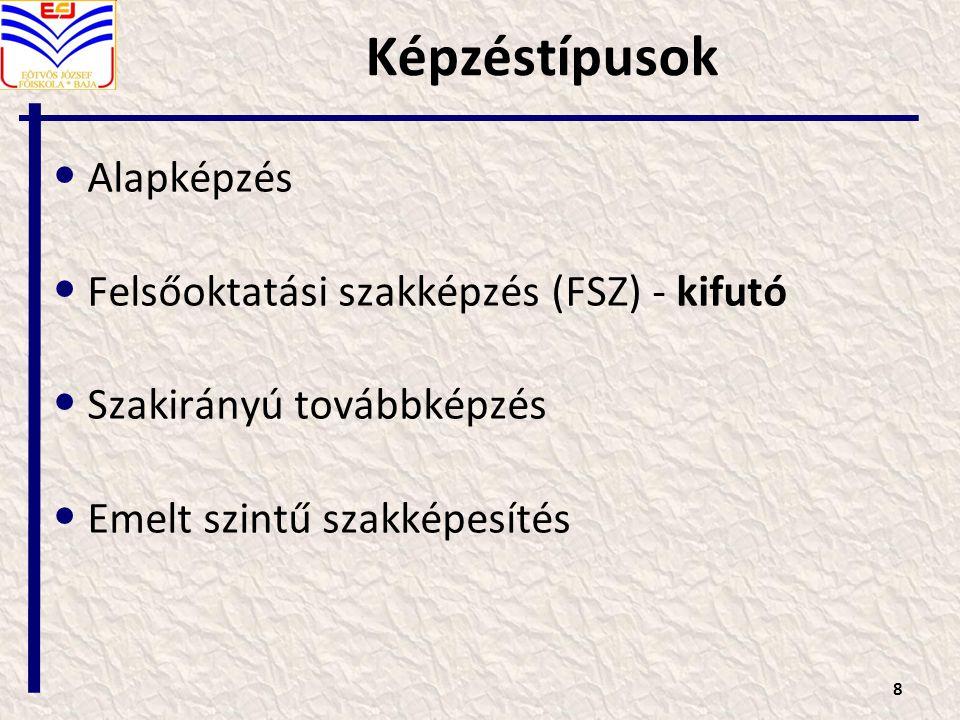 Alapképzés Felsőoktatási szakképzés (FSZ) - kifutó Szakirányú továbbképzés Emelt szintű szakképesítés 8 Képzéstípusok