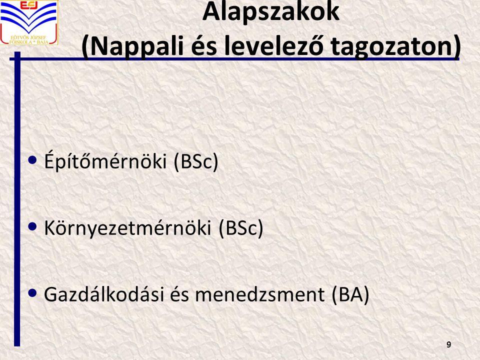 Építőmérnöki (BSc) Környezetmérnöki (BSc) Gazdálkodási és menedzsment (BA) 9 Alapszakok (Nappali és levelező tagozaton)