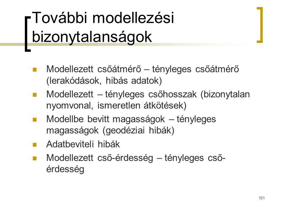 További modellezési bizonytalanságok Modellezett csőátmérő – tényleges csőátmérő (lerakódások, hibás adatok) Modellezett – tényleges csőhosszak (bizon