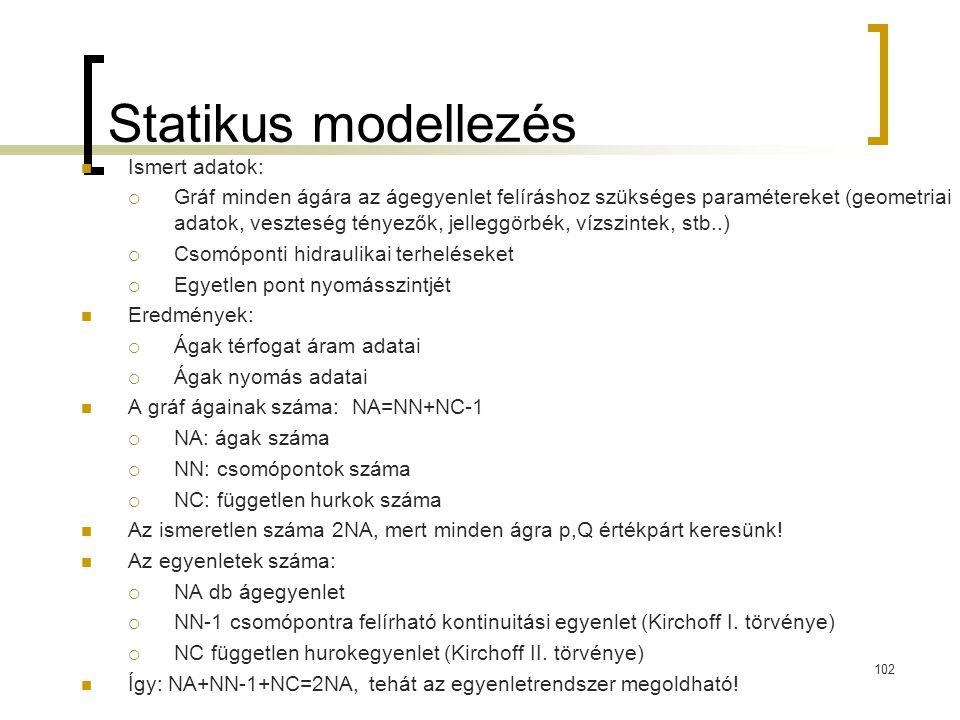 Statikus modellezés Ismert adatok:  Gráf minden ágára az ágegyenlet felíráshoz szükséges paramétereket (geometriai adatok, veszteség tényezők, jelleg