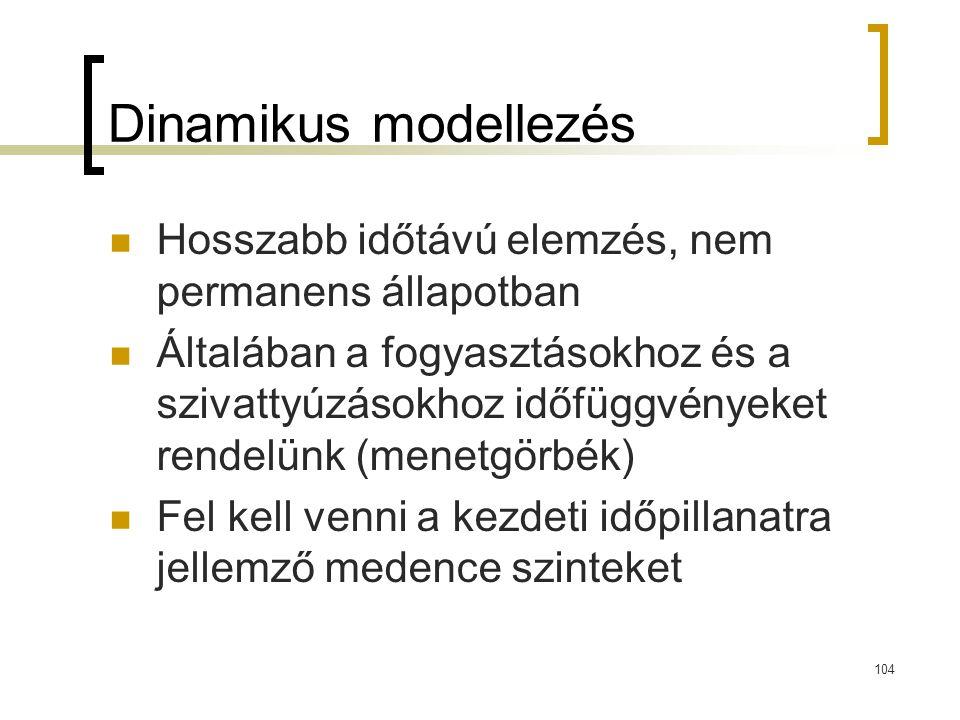 Dinamikus modellezés Hosszabb időtávú elemzés, nem permanens állapotban Általában a fogyasztásokhoz és a szivattyúzásokhoz időfüggvényeket rendelünk (