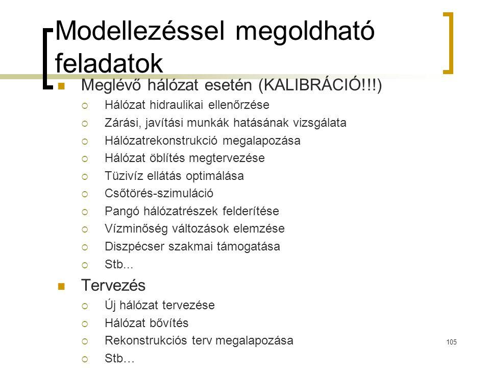 Modellezéssel megoldható feladatok Meglévő hálózat esetén (KALIBRÁCIÓ!!!)  Hálózat hidraulikai ellenőrzése  Zárási, javítási munkák hatásának vizsgá