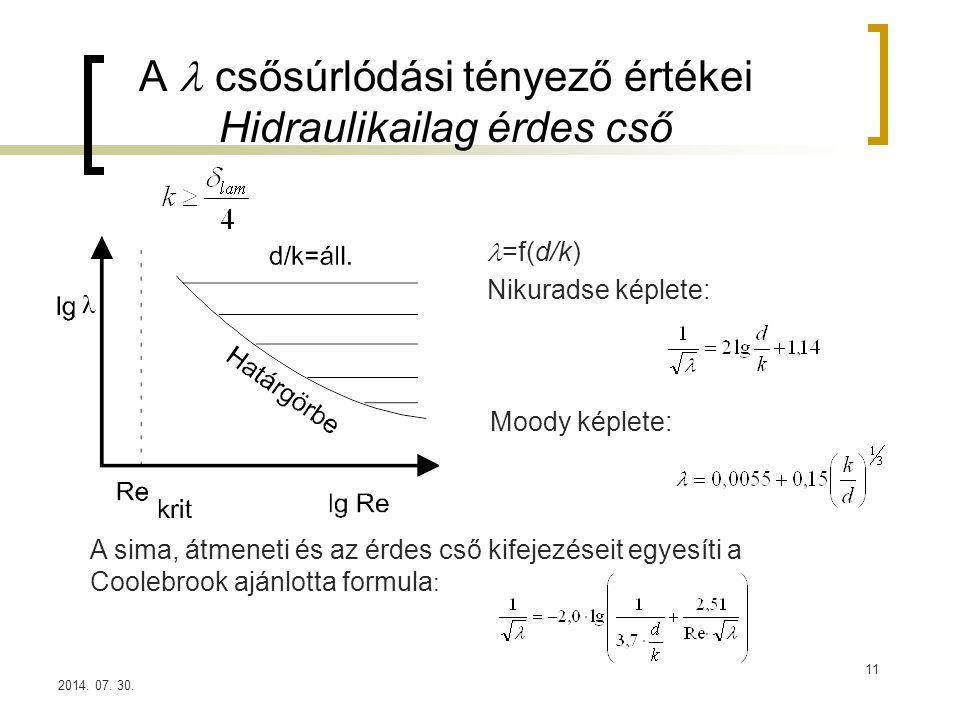 2014. 07. 30. A csősúrlódási tényező értékei Hidraulikailag érdes cső =f(d/k) Nikuradse képlete: Moody képlete: A sima, átmeneti és az érdes cső kifej