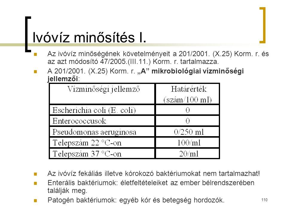 110 Ivóvíz minősítés I. Az ivóvíz minőségének követelményeit a 201/2001. (X.25) Korm. r. és az azt módosító 47/2005.(III.11.) Korm. r. tartalmazza. A