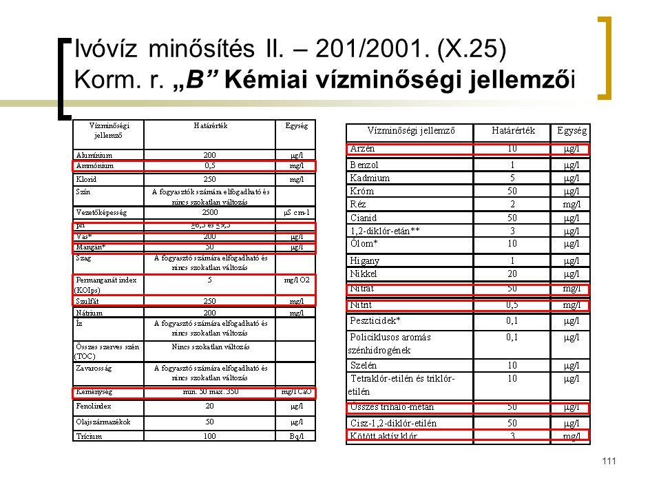 """111 Ivóvíz minősítés II. – 201/2001. (X.25) Korm. r. """"B"""" Kémiai vízminőségi jellemzői"""