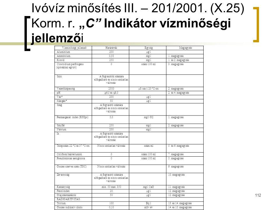 """Ivóvíz minősítés III. – 201/2001. (X.25) Korm. r. """"C"""" Indikátor vízminőségi jellemzői Vízminőségi jellemző Határérték Egység Megjegyzés Alumínium 200"""