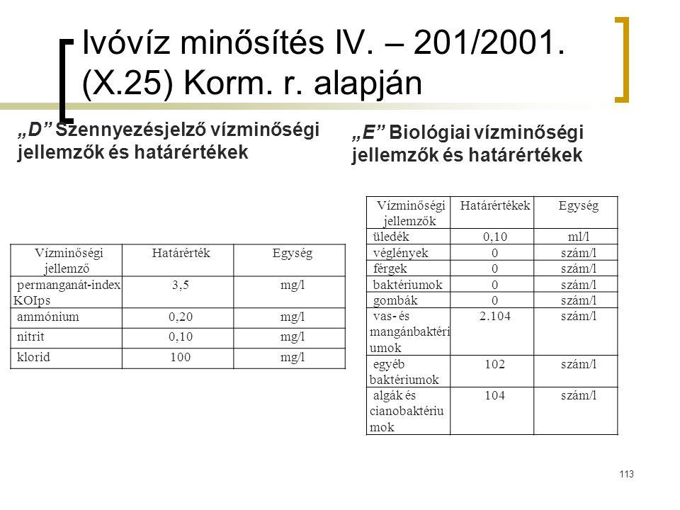 """Ivóvíz minősítés IV. – 201/2001. (X.25) Korm. r. alapján """"D"""" Szennyezésjelző vízminőségi jellemzők és határértékek Vízminőségi jellemző Határérték Egy"""