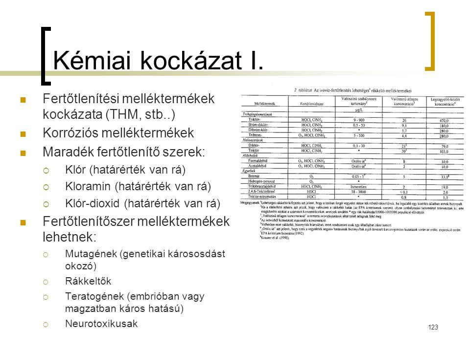 Kémiai kockázat I. Fertőtlenítési melléktermékek kockázata (THM, stb..) Korróziós melléktermékek Maradék fertőtlenítő szerek:  Klór (határérték van r